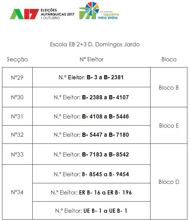 Eleições Autárquicas 2017 - Secções de voto Escola EB 2+3 D. Domingos Jardo