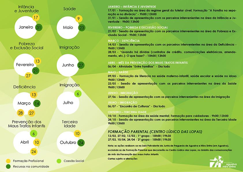 Sessões de informação/formação